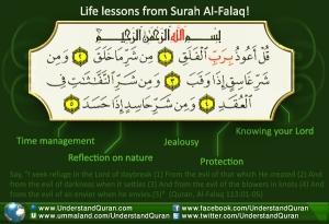 Surah-Al-Falaq-1